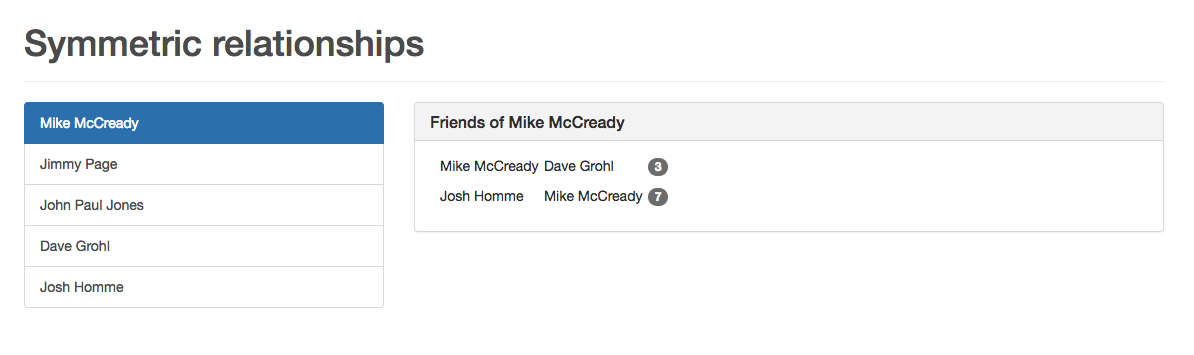 Mike McCready's friendships - Part 1